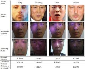 boene Face ID do Apple iPhone X